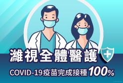 濰視全體醫護COVID-19疫苗完成接種100%
